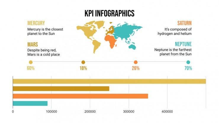 Infographies KPI : Modèles de présentation