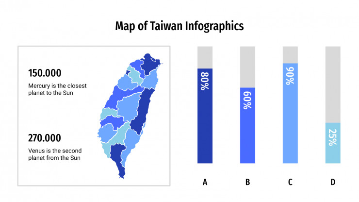 Map of Taiwan Infographics presentation template