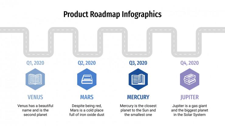 Product Roadmap Infographics presentation template