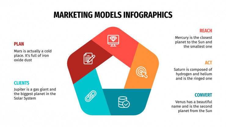 Marketing Models Infographics presentation template