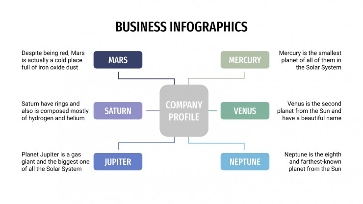 Infographies sur les affaires : Modèles de présentation
