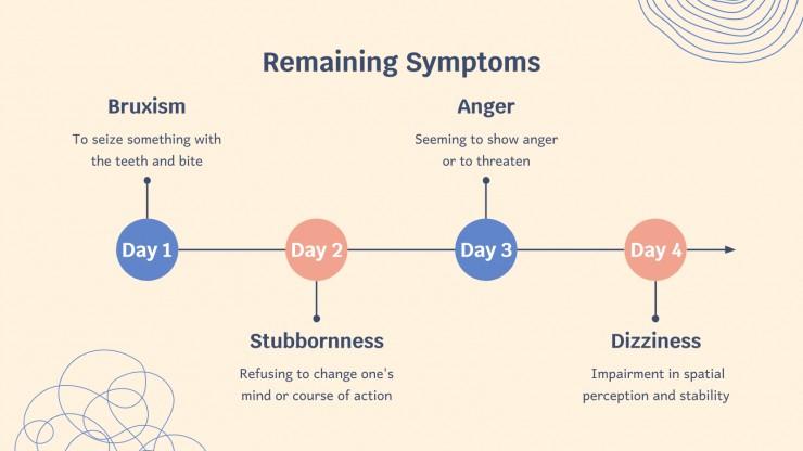 Trouble anxieux : Modèles de présentation