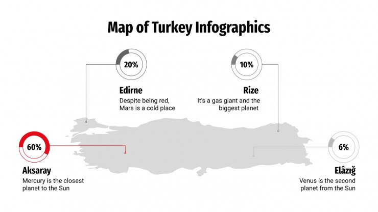 Plantilla de presentación Infografías de Turquía
