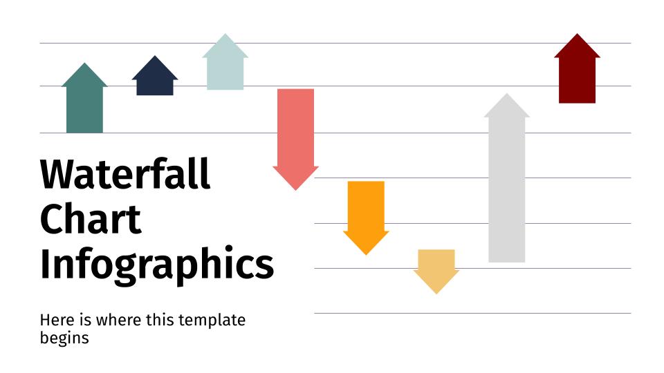 Plantilla de presentación Gráficos de cascada