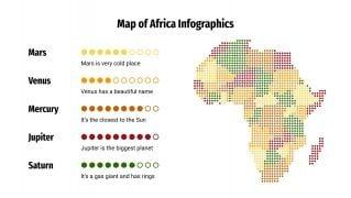Modelo de apresentação Infográficos com mapas da África