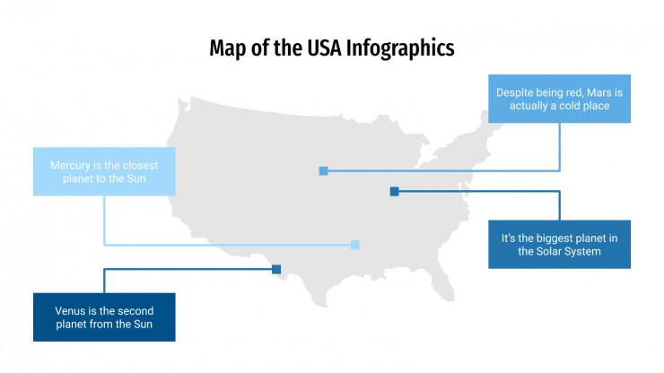 Infographies de carte des États-Unis : Modèles de présentation
