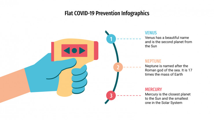 Flat COVID-19 Prevention Infographics presentation template