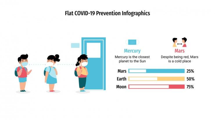 Infographies plates de prévention sur le COVID-19 : Modèles de présentation