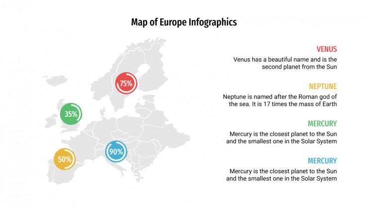 Infographies de carte de l'Europe : Modèles de présentation