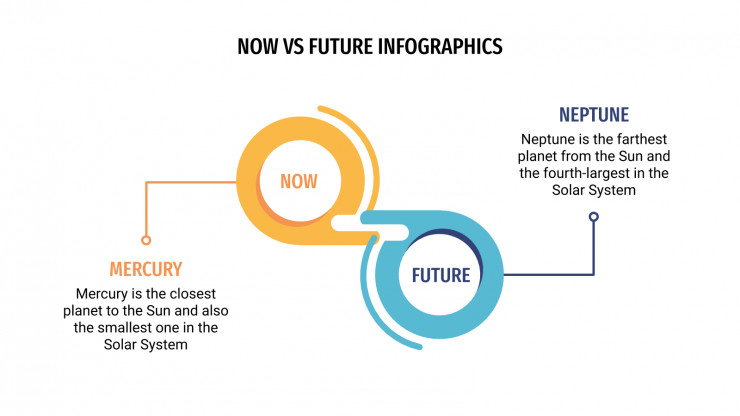 Now vs. Future Infographics presentation template