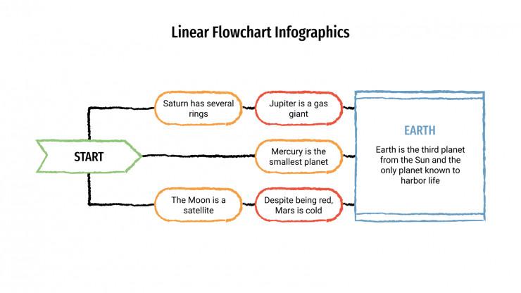 Plantilla de presentación Diagramas de flujo lineales