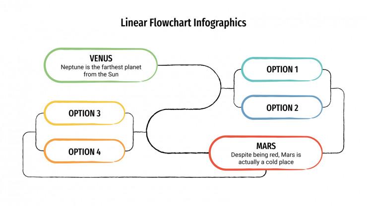 Linear Flowchart Infographics presentation template