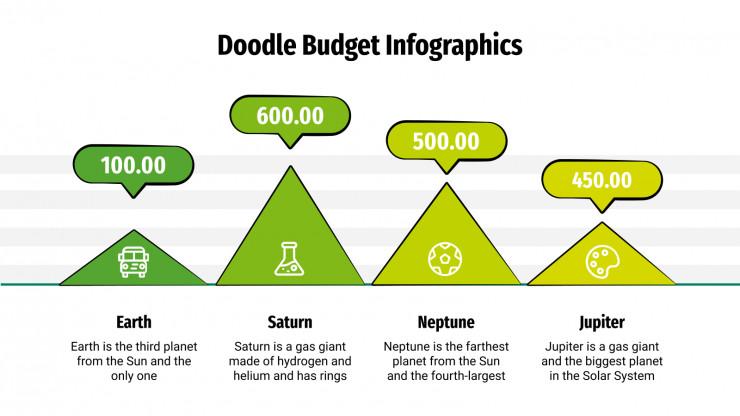 Doodle Budget Infographics presentation template