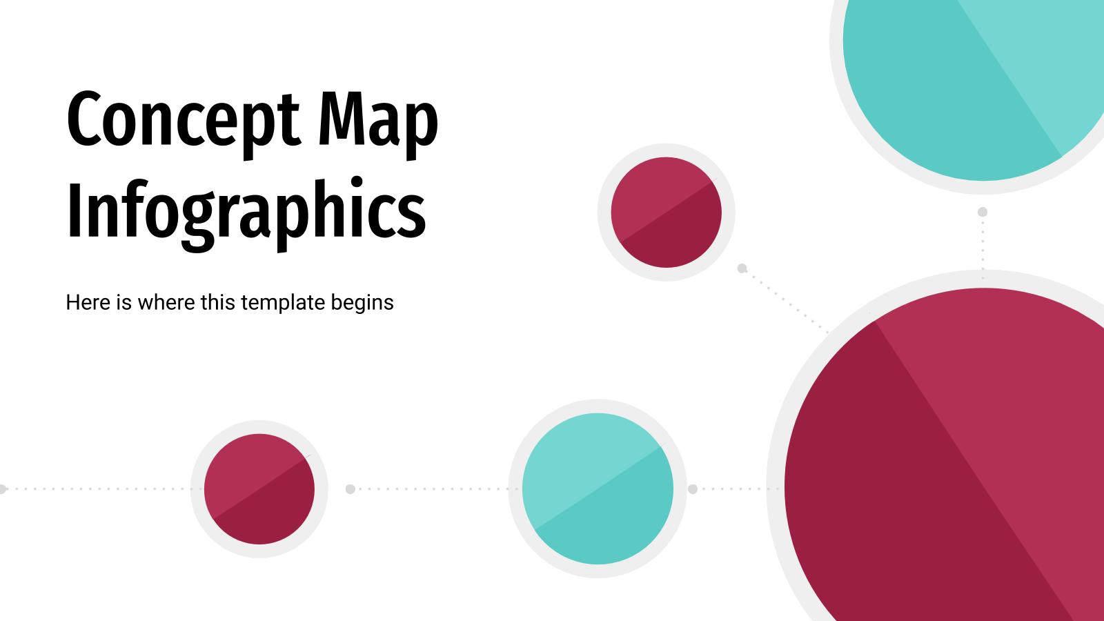 Modelo de apresentação Infográficos de mapas conceituais