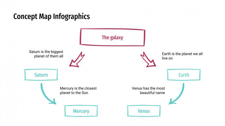 Infographie de cartes conceptuelles : Modèles de présentation
