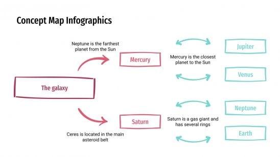 Plantilla de presentación Mapas conceptuales