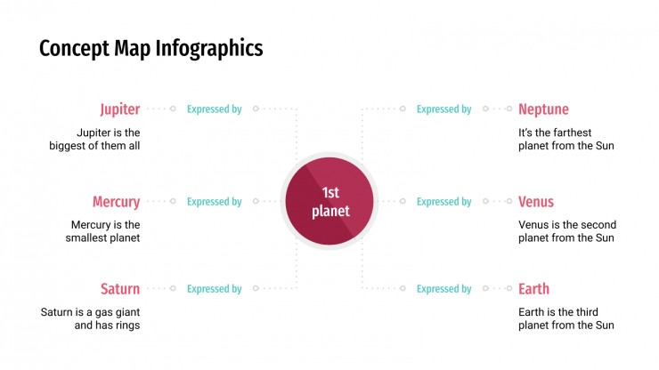 Concept Map Infographics presentation template