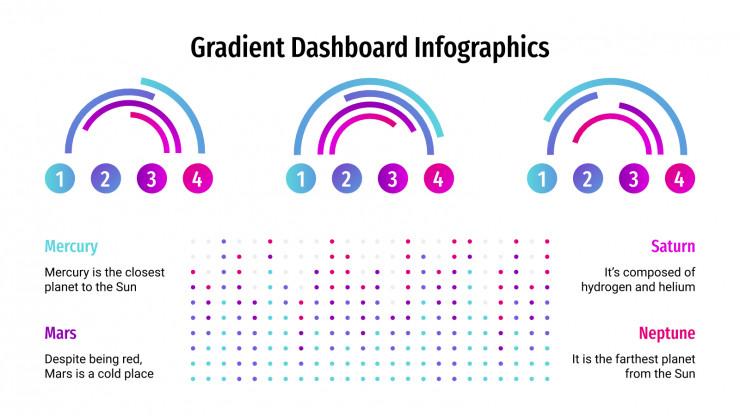 Infographies de tableau de bord dégradées : Modèles de présentation