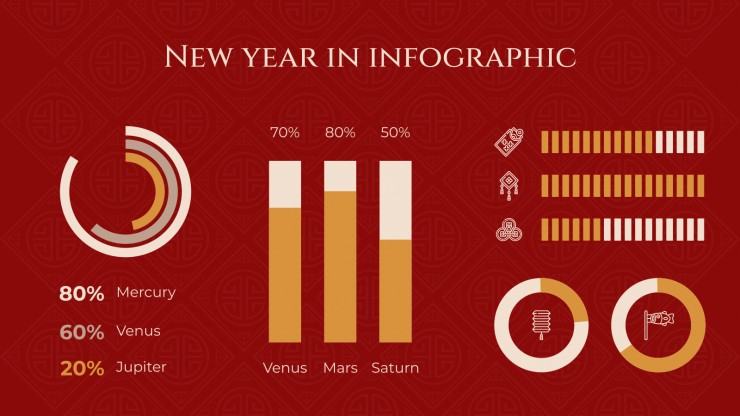 Chinese New Year Songs presentation template