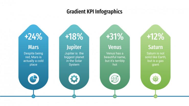 Gradient KPI Infographics presentation template