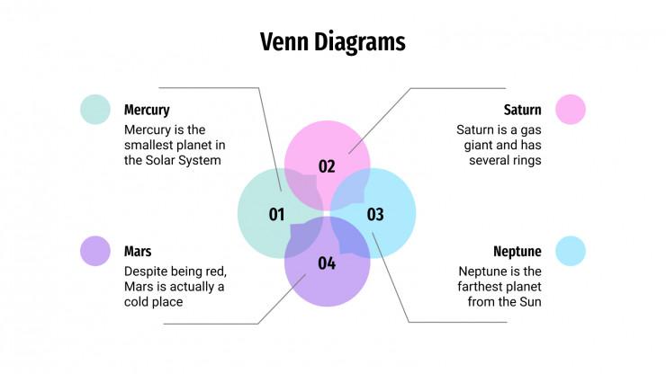Diagrammes Venn : Modèles de présentation