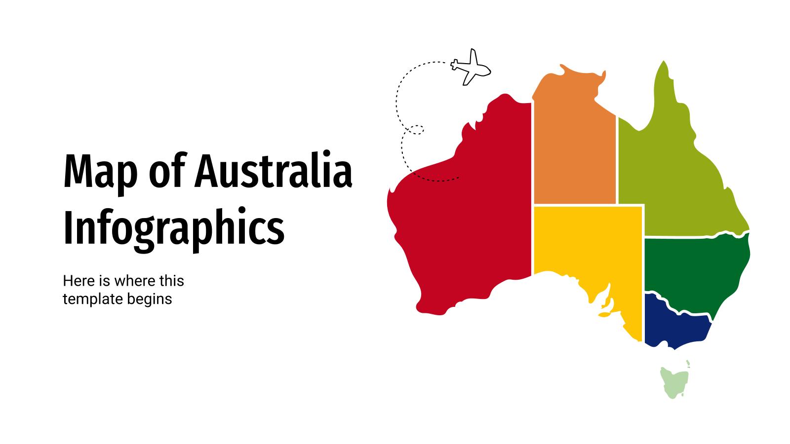 Plantilla de presentación Infografías de Australia