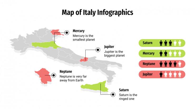 Plantilla de presentación Infografías de Italia