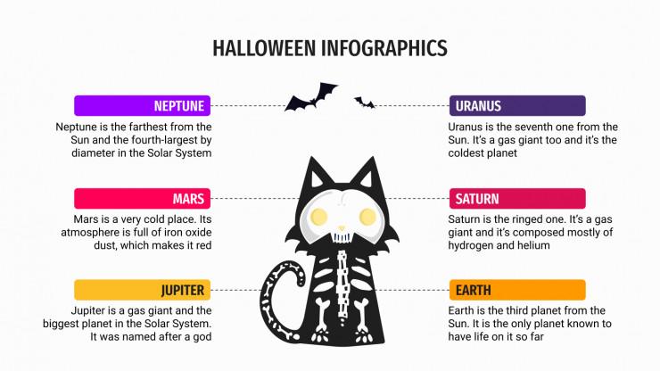 Halloween Infographics presentation template