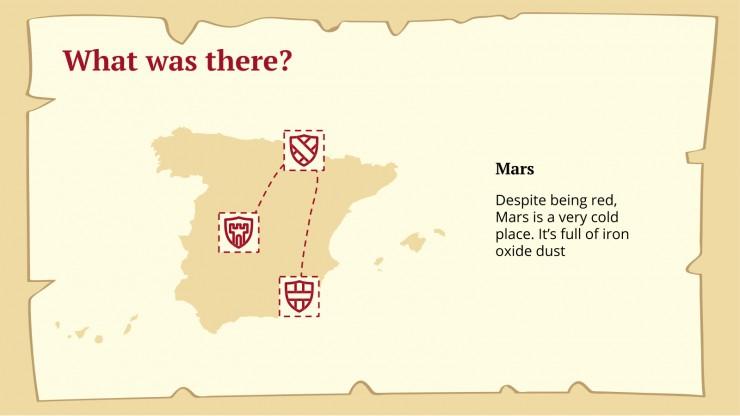 Lección de Historia de España : Modèles de présentation