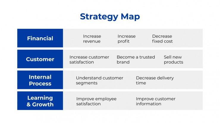 Modelo de apresentação Ferramentas para consultoria de gestão