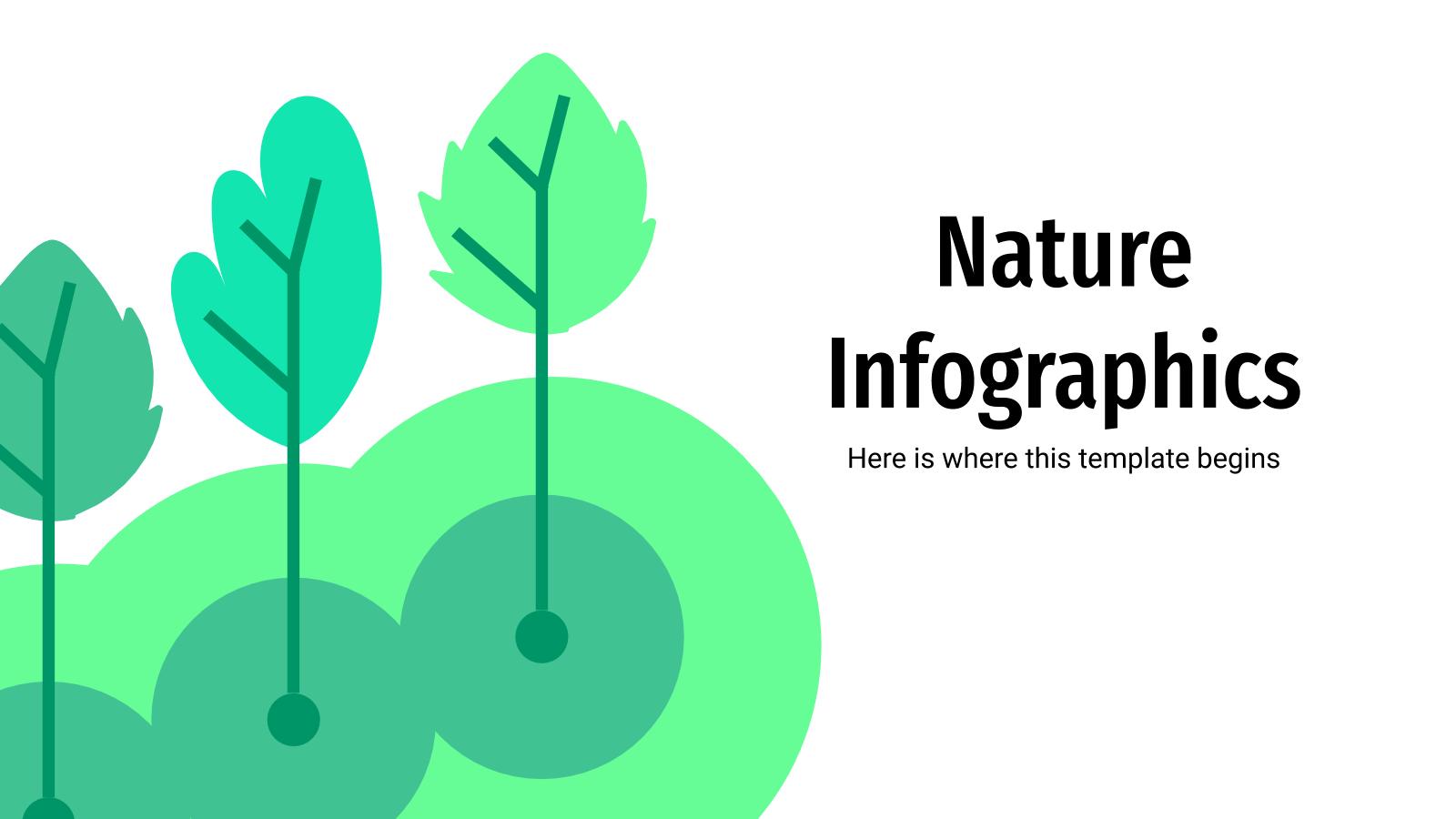 Infographies de la nature : Modèles de présentation