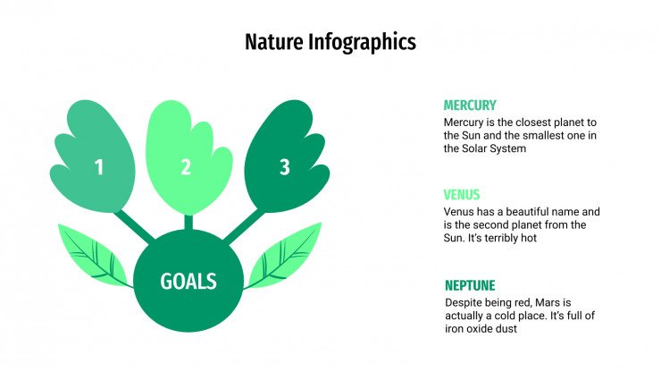 Nature Infographics presentation template