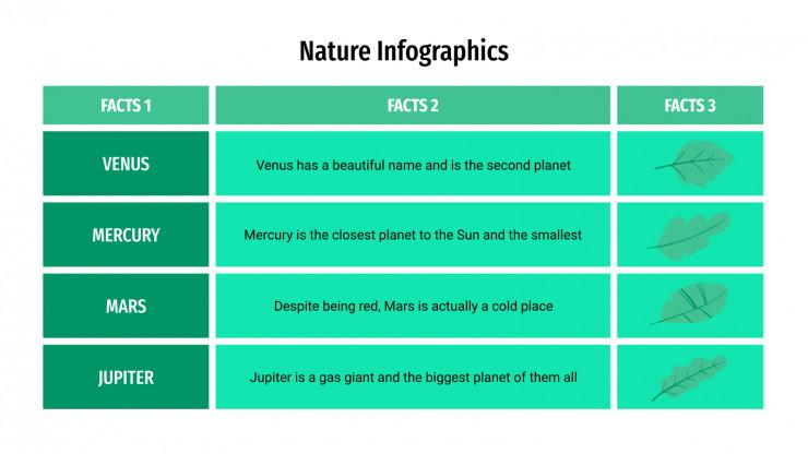 Modelo de apresentação Infográficos de natureza
