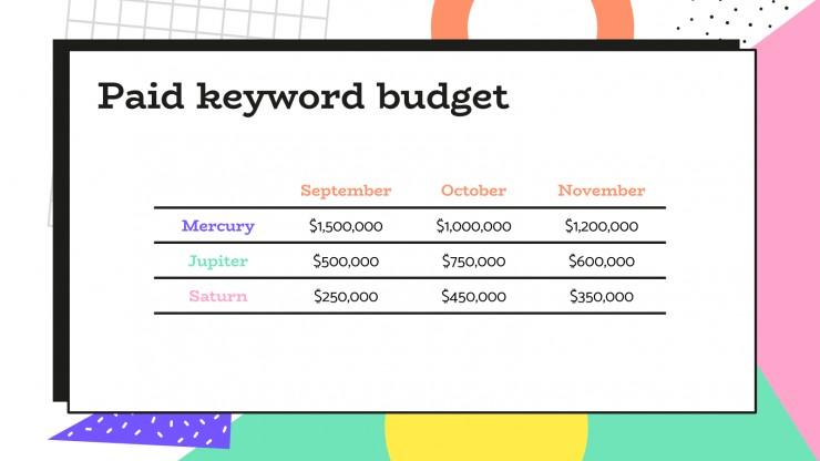 Memphis SEO Strategy presentation template