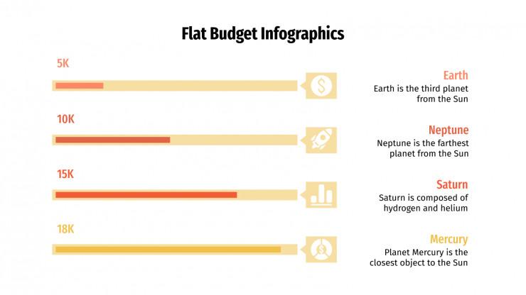 Modelo de apresentação Infográficos planos para orçamentos