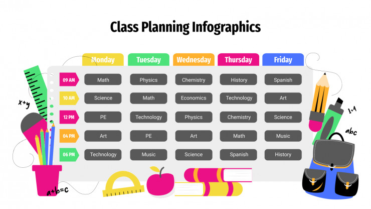 Infographies de planification des cours : Modèles de présentation