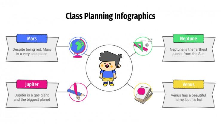 Plantilla de presentación Infografías para planificar clases