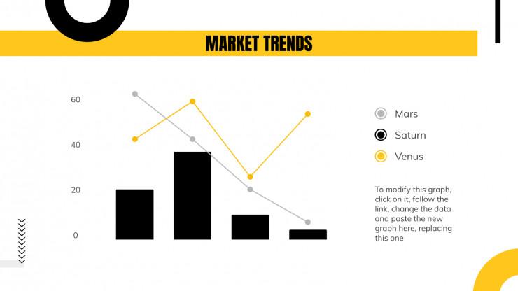 Modelo de apresentação Plano de negócios para loja de roupa