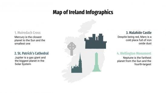 Modelo de apresentação Infográficos com mapas da Irlanda