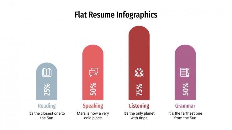 Plantilla de presentación Infografías flat para CV