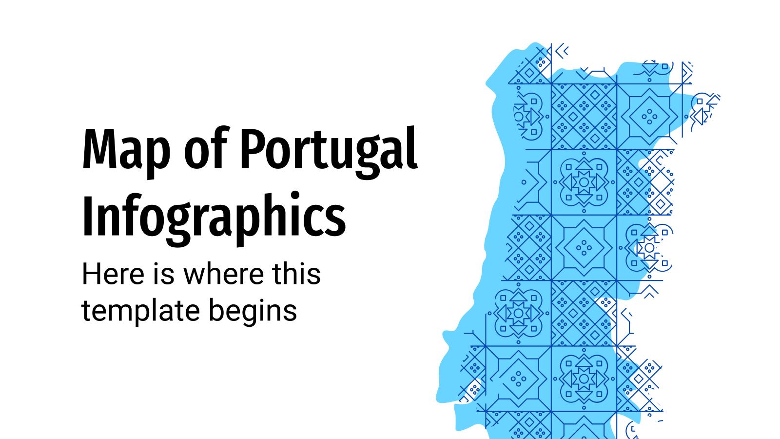 Infographies de Carte du Portugal : Modèles de présentation