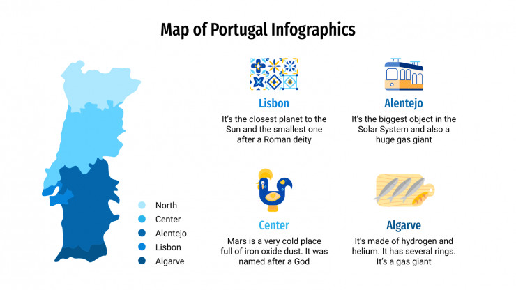 Map of Portugal Infographics presentation template