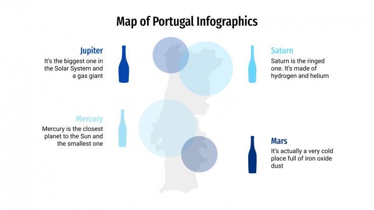 Modelo de apresentação Infográficos com mapas de Portugal