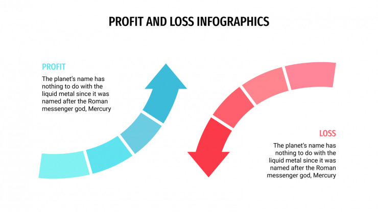 Profit and Loss Infographics presentation template