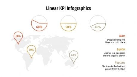 Linear KPI Infographics presentation template