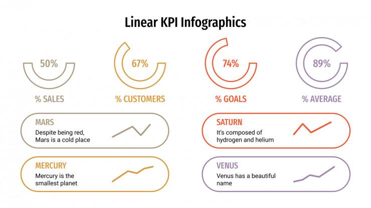 Plantilla de presentación Infografías lineales de KPI