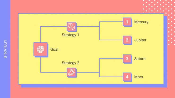Modelo de apresentação Mídia social colorida