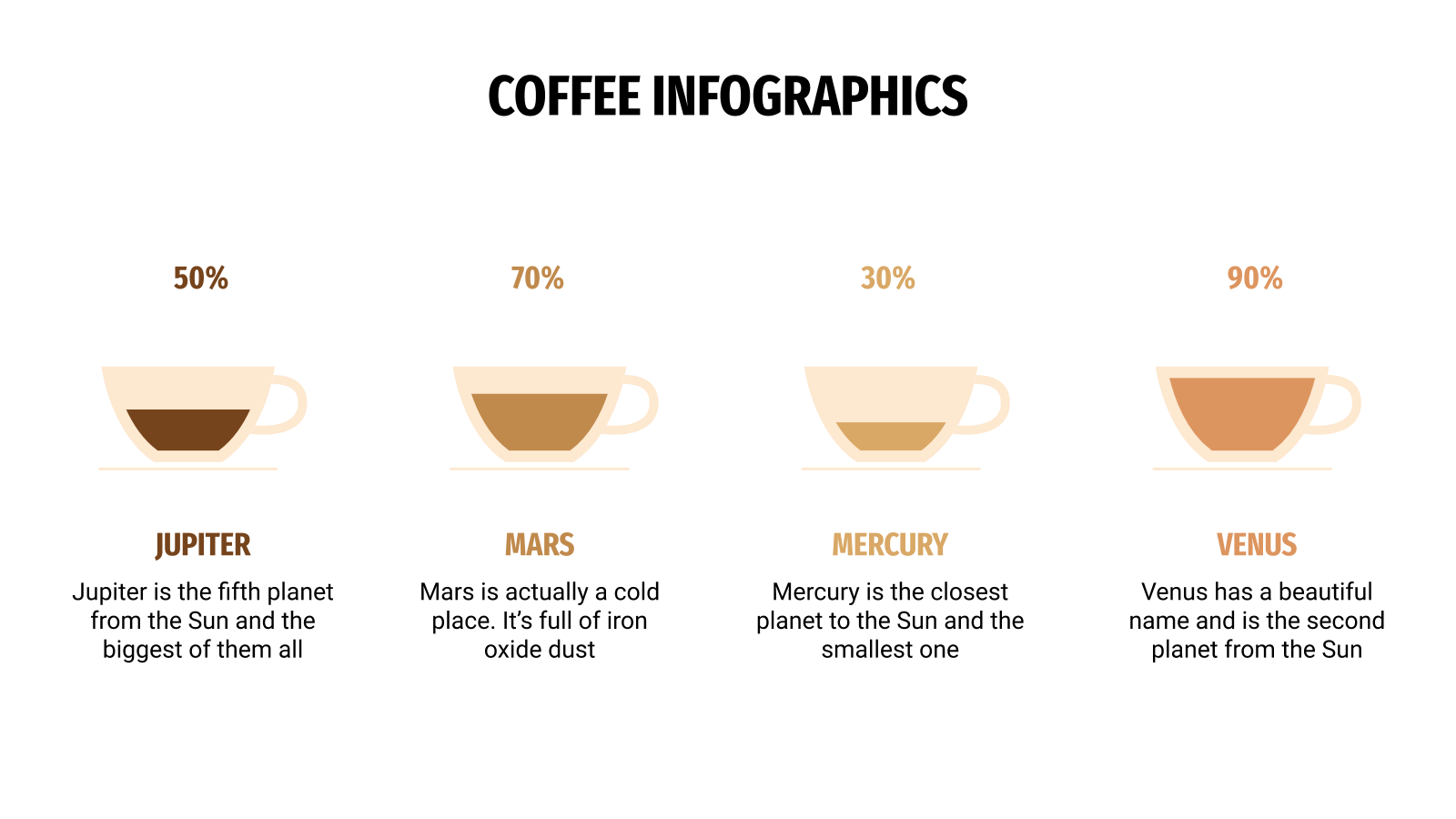 Coffee Infographics presentation template