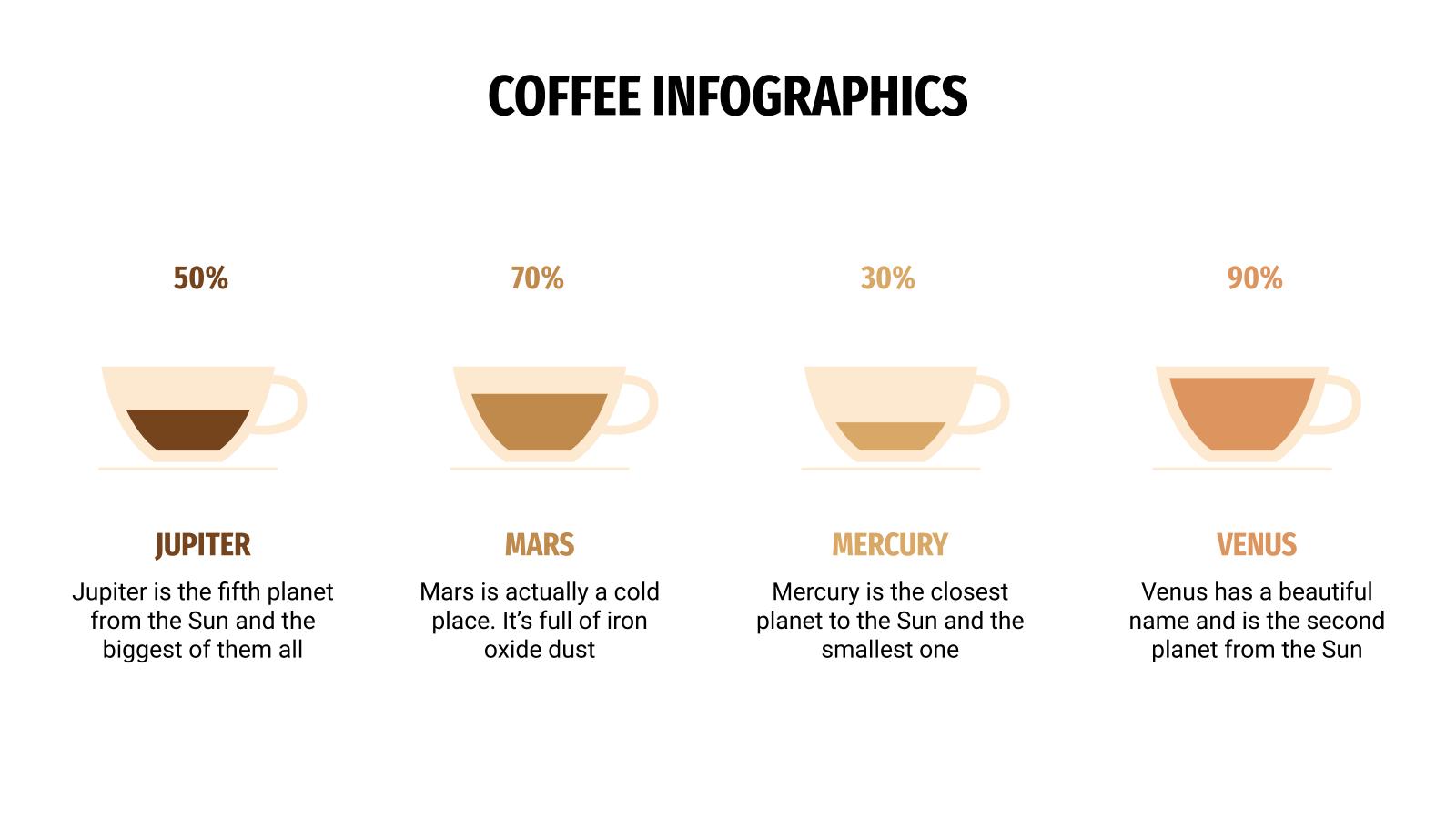 Plantilla de presentación Infografías sobre el café