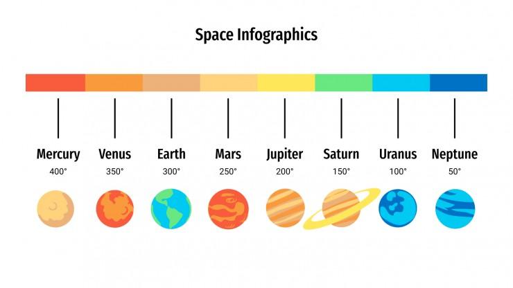 Galaxy Infographics presentation template